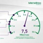 Как продлить скорость интернета на Мегафоне